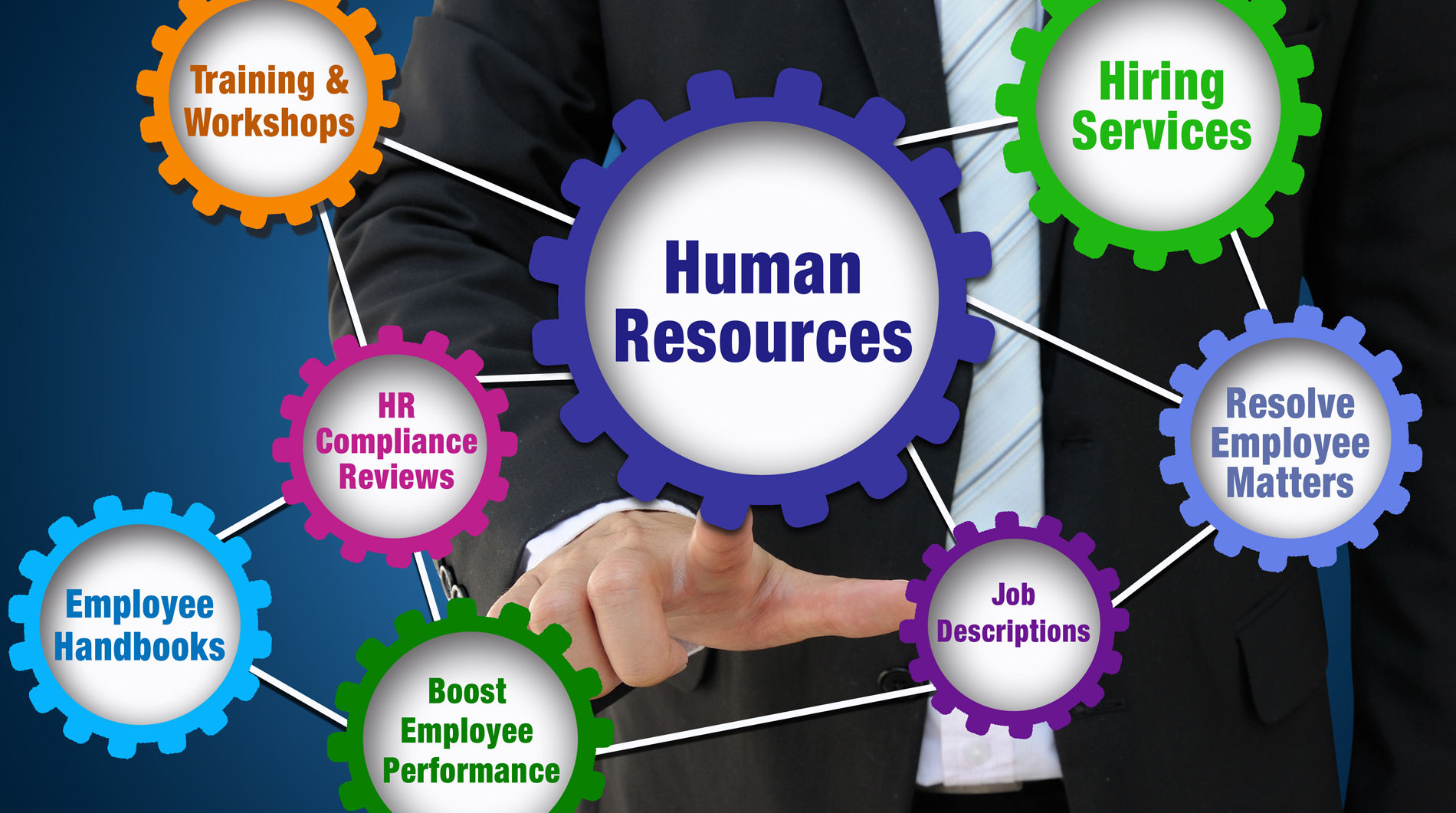 human resources technological resources and reputation Chapter 2: strategic human resource management chapter 3: the legal environment: equal employment opportunity and safety chapter 4: the analysis and design of work part two: acquisition and preparation of human resources chapter 5: human resource planning and.